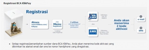 cara daftar BCA KlikPay