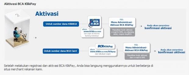 cara aktivasi BCA KlikPay
