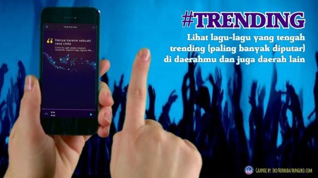 Langit Musik fitur Trending
