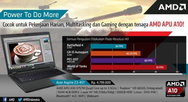 Hasil pengujian prosesor AMD A10 pada laptop Acer Z3-451