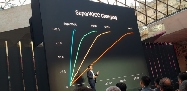 Oppo Find X SuperVOOC Charging