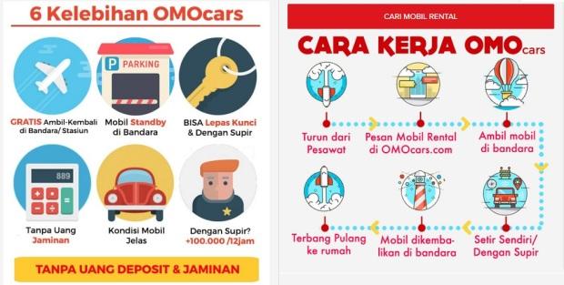 cara kerja dan kelebihan Omocars