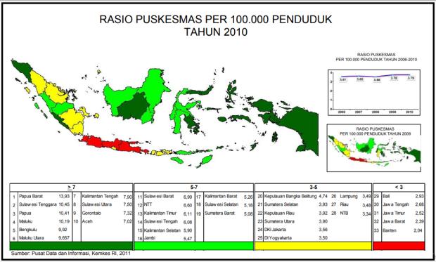 Rasio Puskesmas per 100.000 penduduk