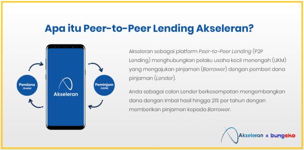 Cara kerja peer-to-peer lending Akseleran