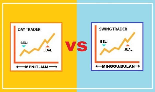 Swinger Trade