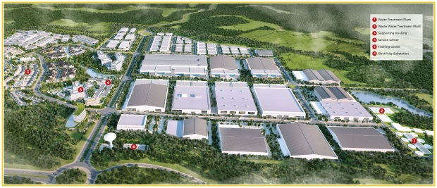 Karawang New Industry City masterplan