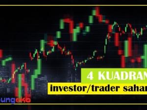 Empat kuadran investor/trader saham